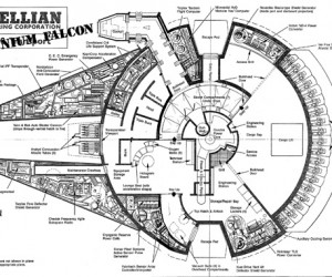 Millennium Falcon Blueprints: Maybe You Can Build Your Own Now