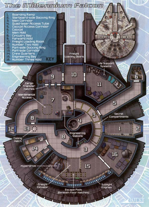 millennium falcon han solo star wars blueprints