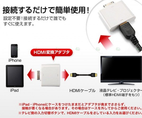 Dongle Adds HDMI to iPhone and iPad