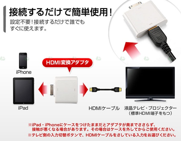 iPhone HDMI 2