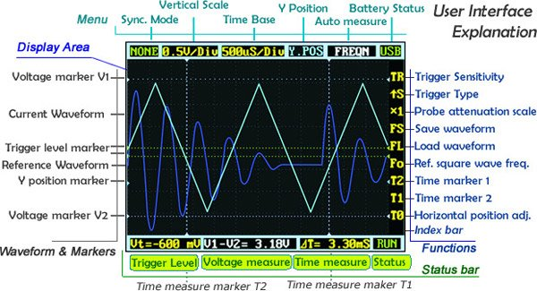 dso nano pocket oscilloscope display