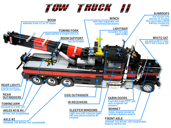 Lego Tow Truck  The Big Brick Rig