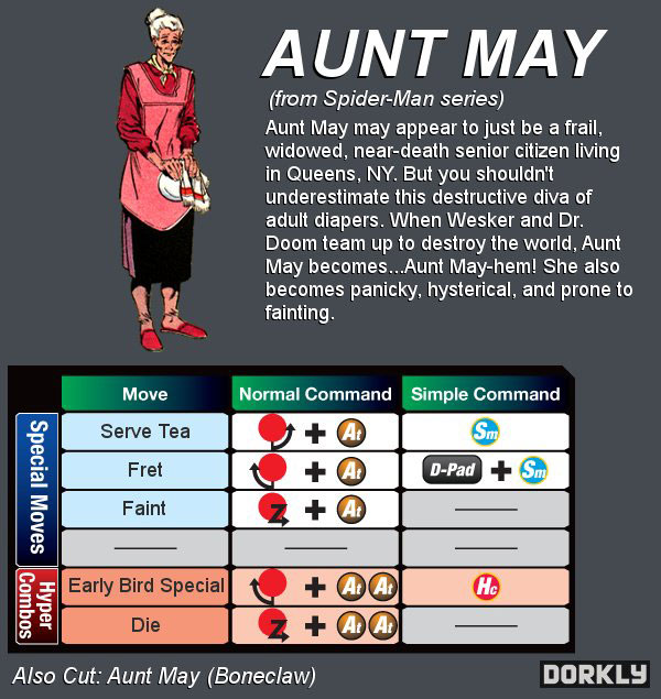 aunt may marvel vs capcom 3 by dorkly
