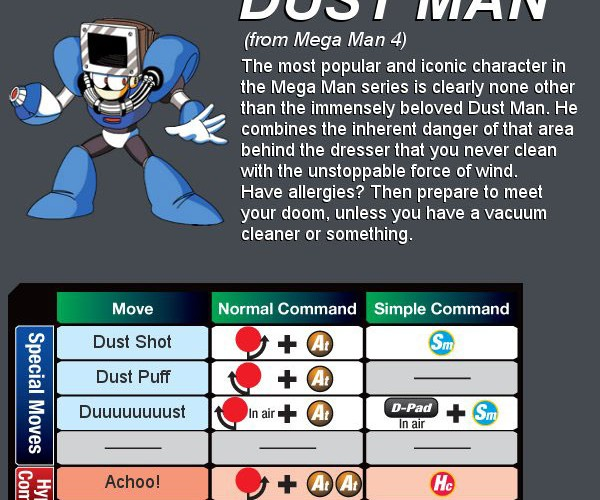 dust man marvel vs capcom 3 by dorkly