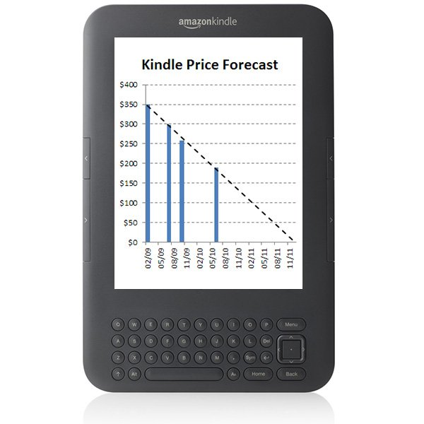 kindle with price forecast