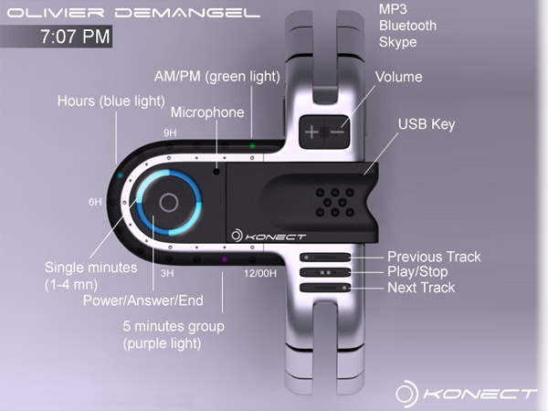 konect usb watch details