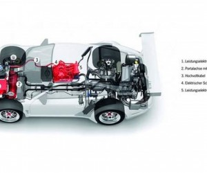 porsche gt3 hybrid 4 300x250