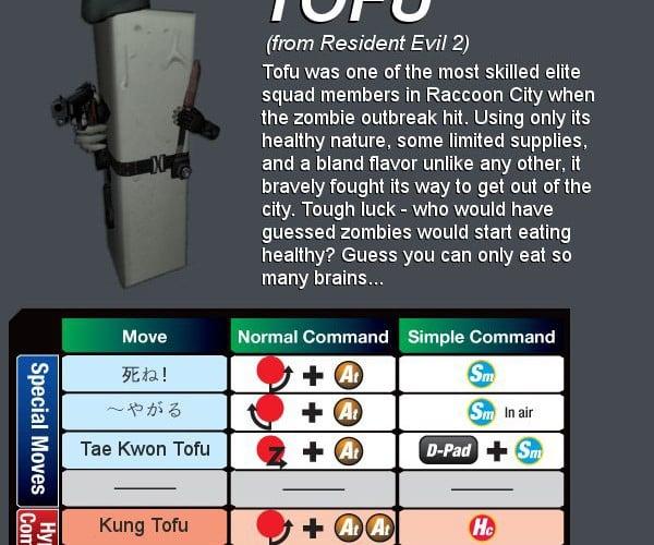 tofu marvel vs capcom 3 by dorkly