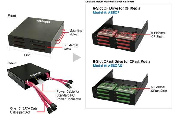 addonics 6 slot cf and cfast drives