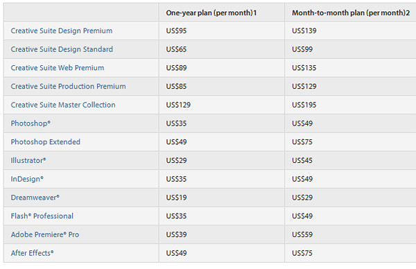 adobe_subscription_price_grid