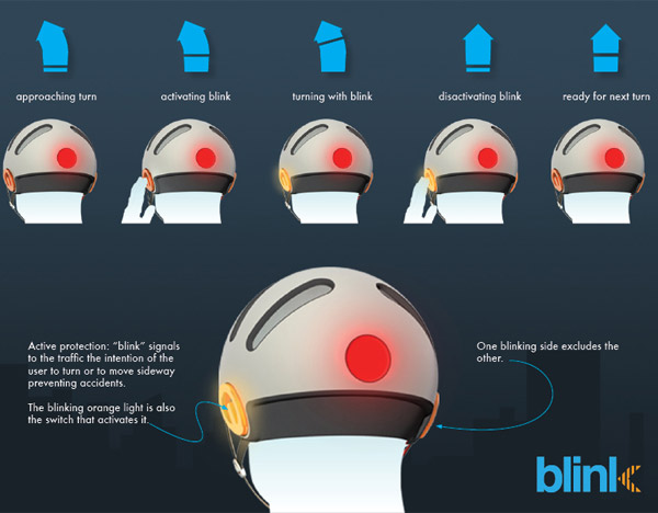 blink bike helmet 2