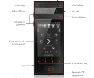 conspin andi one android remote 2