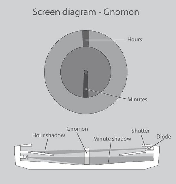 gnomon_sundial_watch_concept_3