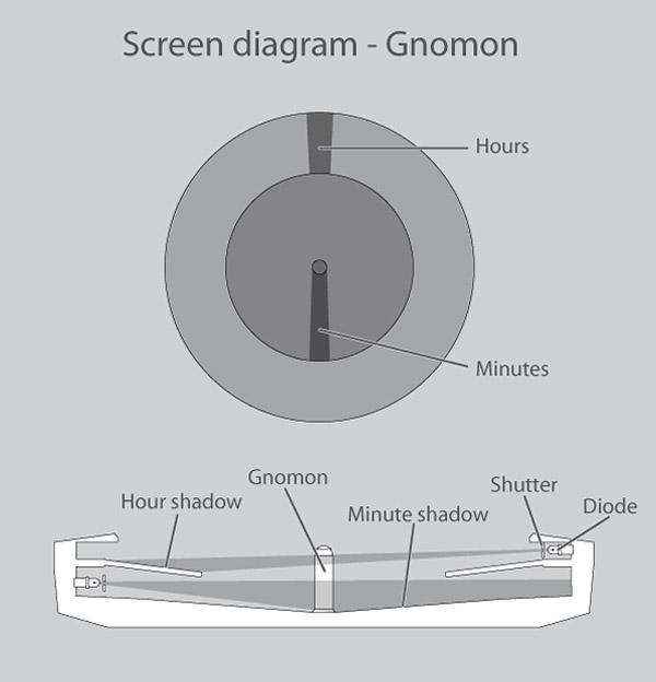 gnomon_sundial_watch_concept_3