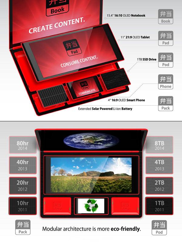 bento book dock concept tablet smartphone rene woo-ram lee