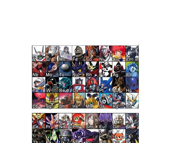 periodic table of robots 3