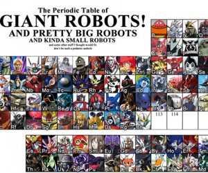 The Periodic Table of Robots: 2 Haro + 1 Big O Mechs Water