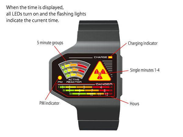 tokyoflash radiation level led concept watch by yamada 2