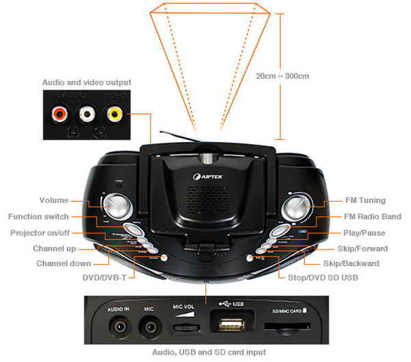 aiptek mobile cinema d20 boombox dvd player projector 2