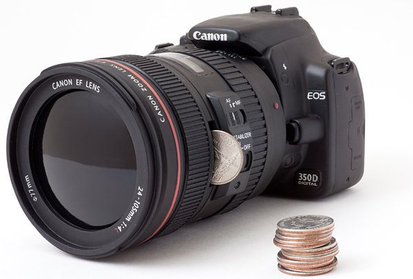 dslr camera bank from photojojo