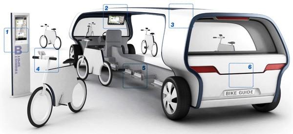 Bike Guide Concept