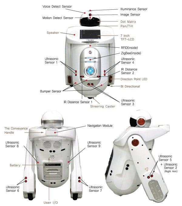 ed7270 robot details