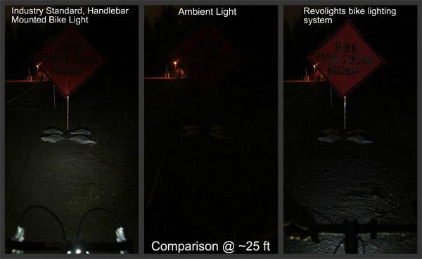revolights_bike_headlights_illumination