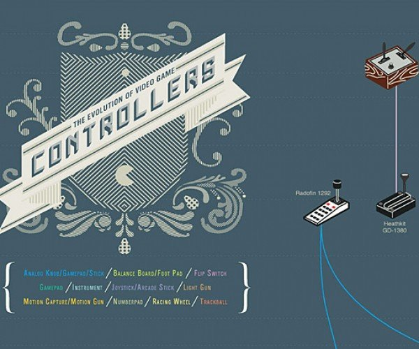 video game controller evolutionary tree v2 by pop chart lab 2