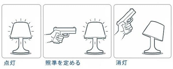 bang_lamp_infographic