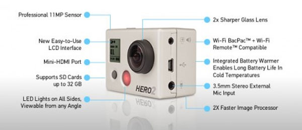 HD Hero2 Features