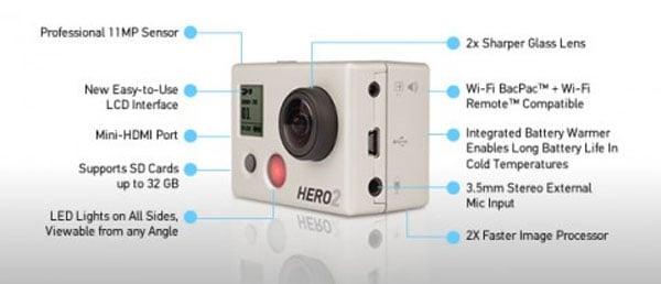 HD Hero2 Features