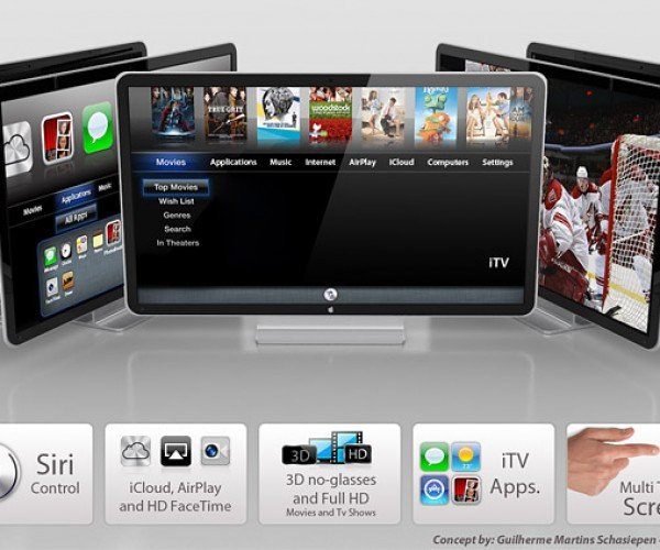 Apple iTV Television Concept Renderings Surface