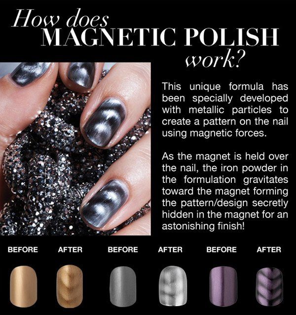 Magnetic Nail Polish for People with Magnetic Personalities - Technabob