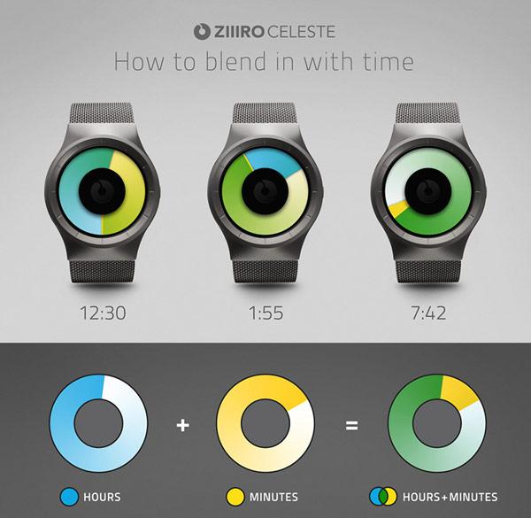 ziiiro celeste watch timepiece