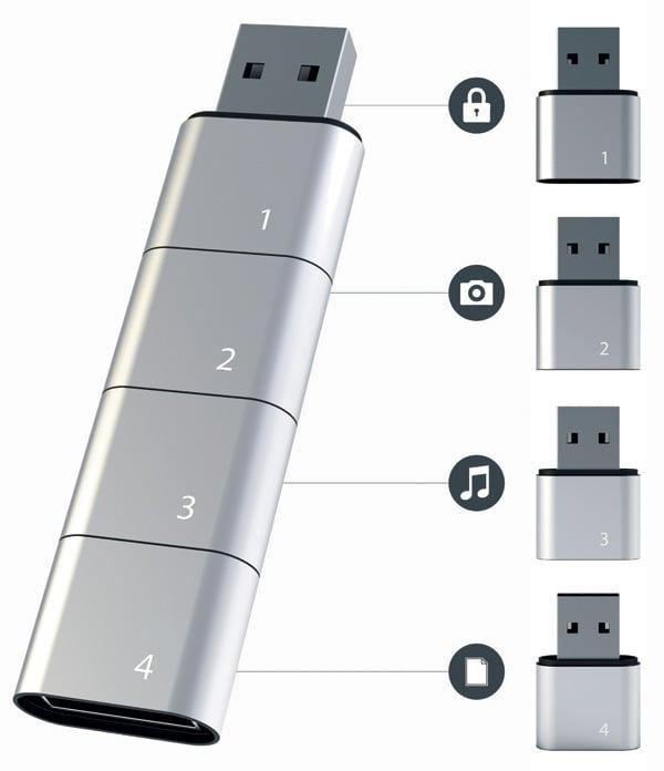 Amoeba USB