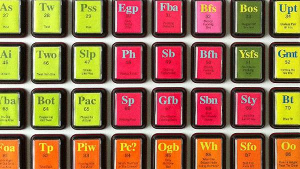 periodic swearing clay interactive funny keyboard