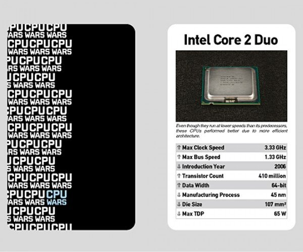 CPU Wars: Trump Cards for Techies