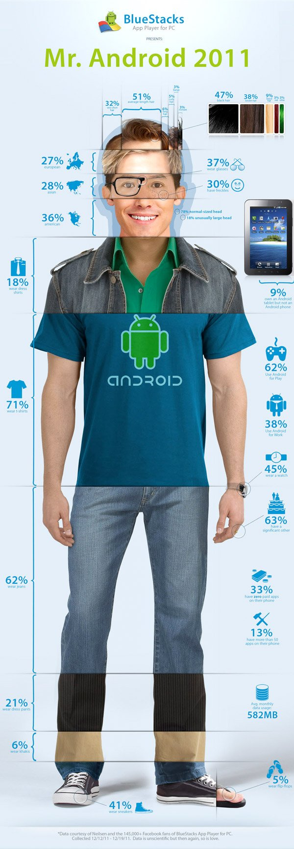 mr_android_2011_small