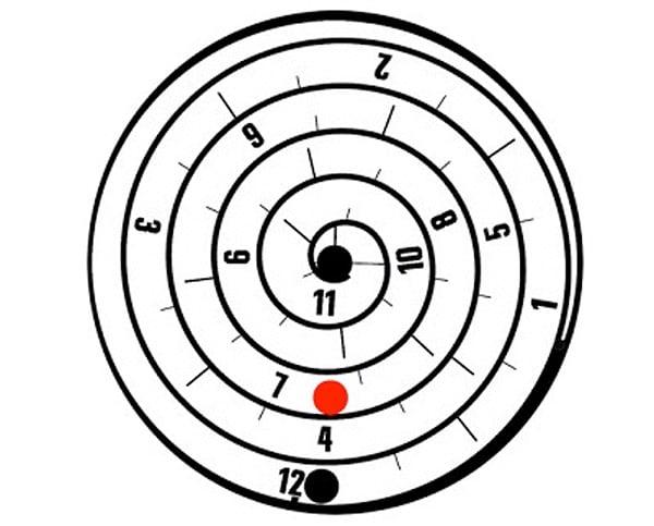 spiral_clock_equitime