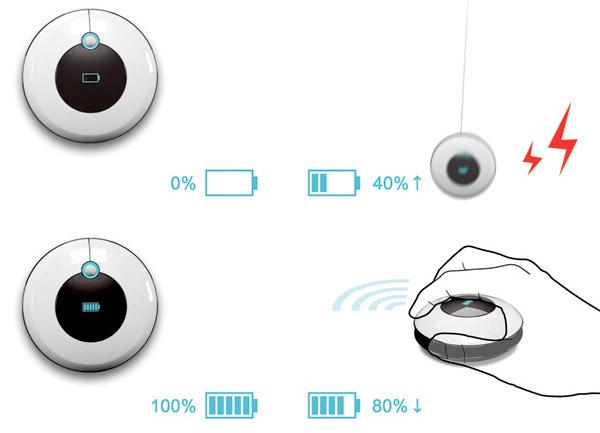 yo-yo_mouse_power