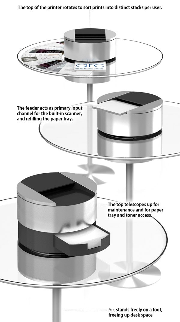 arc printer design
