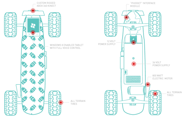 board of awesomeness kinect longboard by chaotic moon labs 2