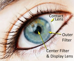 iOptik Dual-Focus Contact Lenses Could Revolutionize Head-Mounted Displays