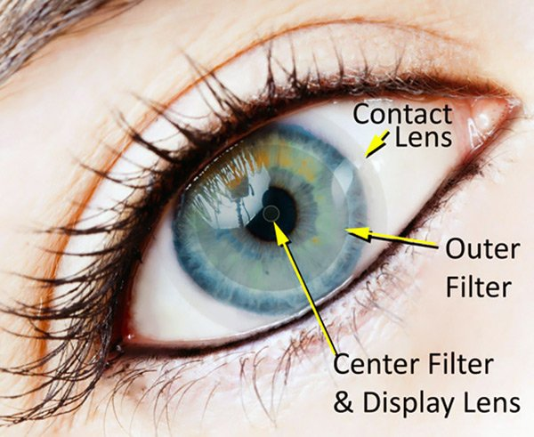 ioptik contact lenses virtual augmented innovega reality