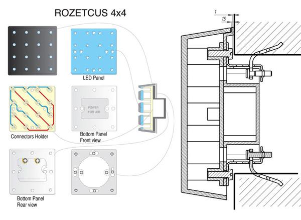 rozetkcus wall socket by art lebedev studio 3