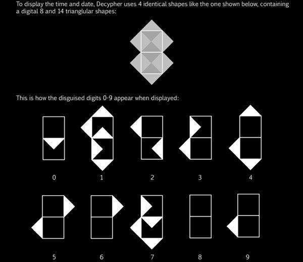 Decypher Code