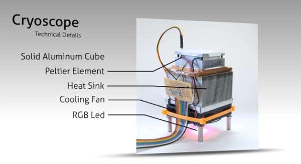 cryoscope