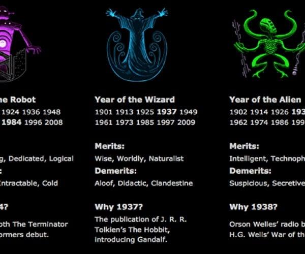 geek zodiac by james f wright and joshua g eckert 2