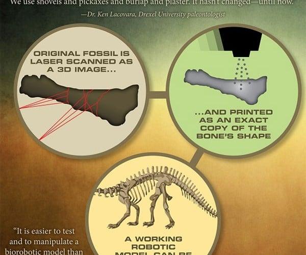 Paleontologist Building a 3D Printed Robotic Dinosaur