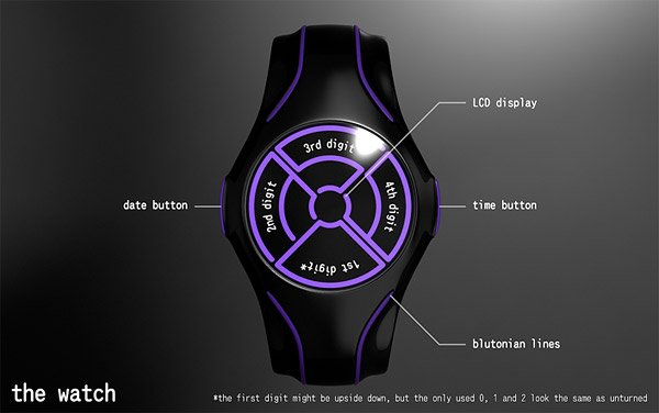 V-BL47 LED/LCD Watch Concept: Coolest Looking Watch Ever ...